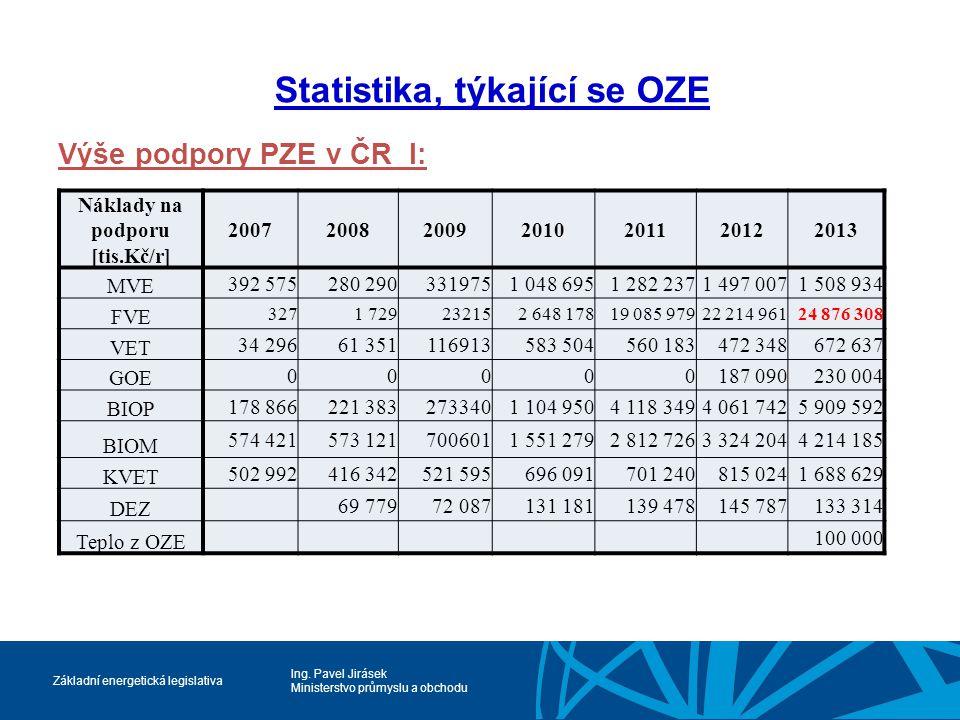 Statistika, týkající se OZE