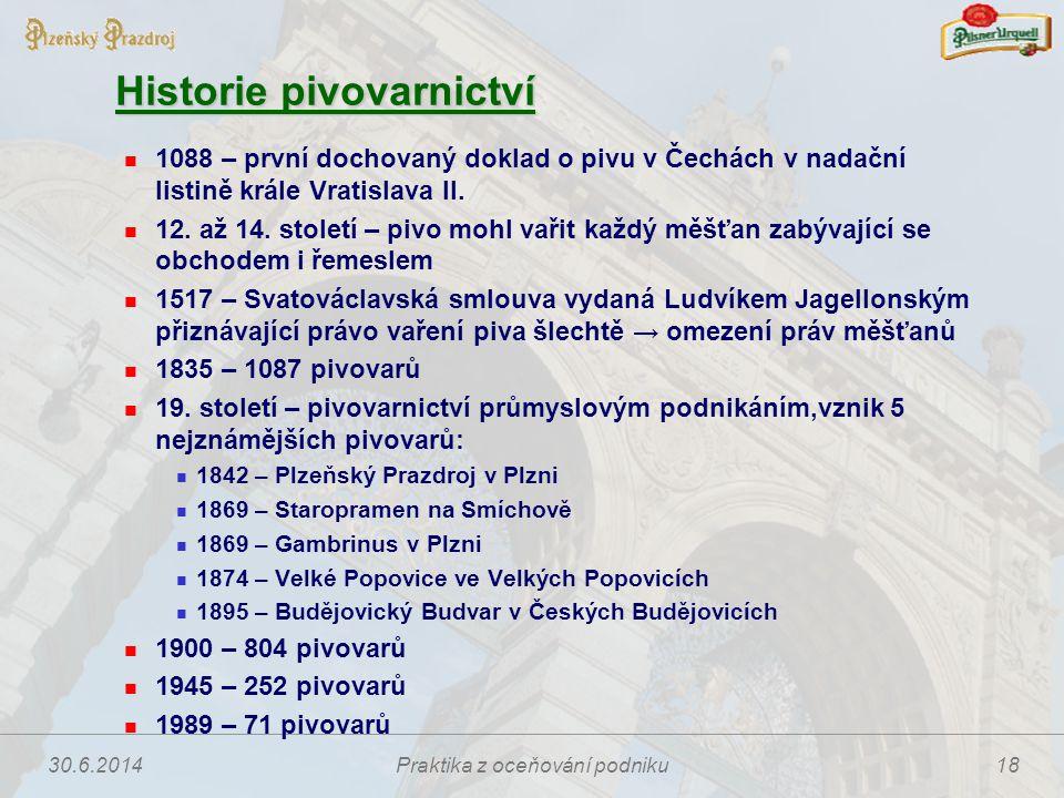 Historie pivovarnictví