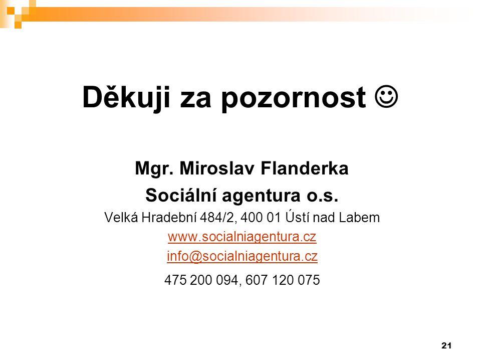 Mgr. Miroslav Flanderka