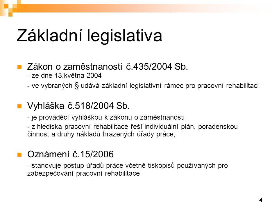 Základní legislativa Zákon o zaměstnanosti č.435/2004 Sb. - ze dne 13.května 2004.