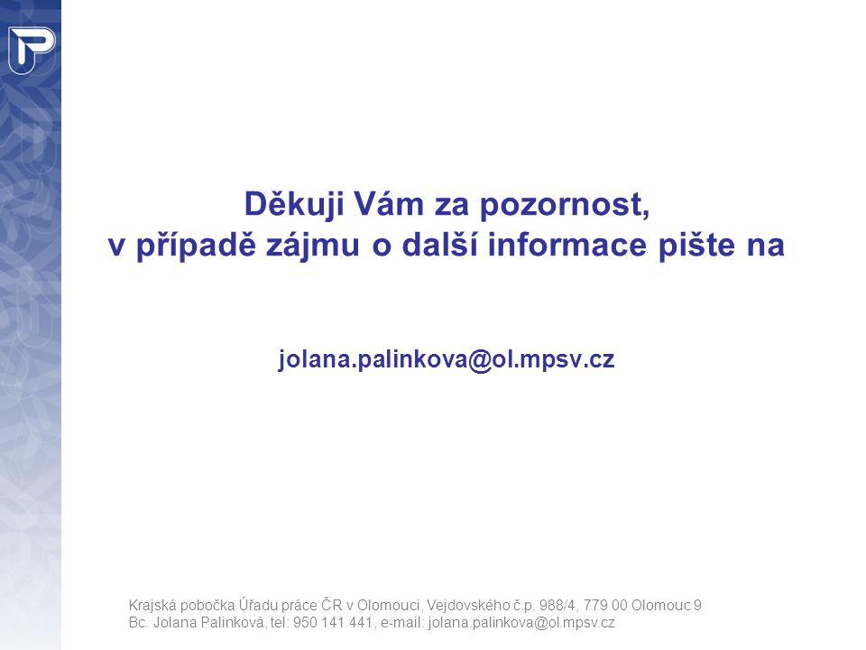 Děkuji Vám za pozornost, v případě zájmu o další informace pište na jolana.palinkova@ol.mpsv.cz