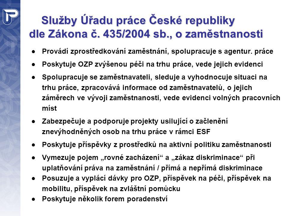 Služby Úřadu práce České republiky dle Zákona č. 435/2004 sb