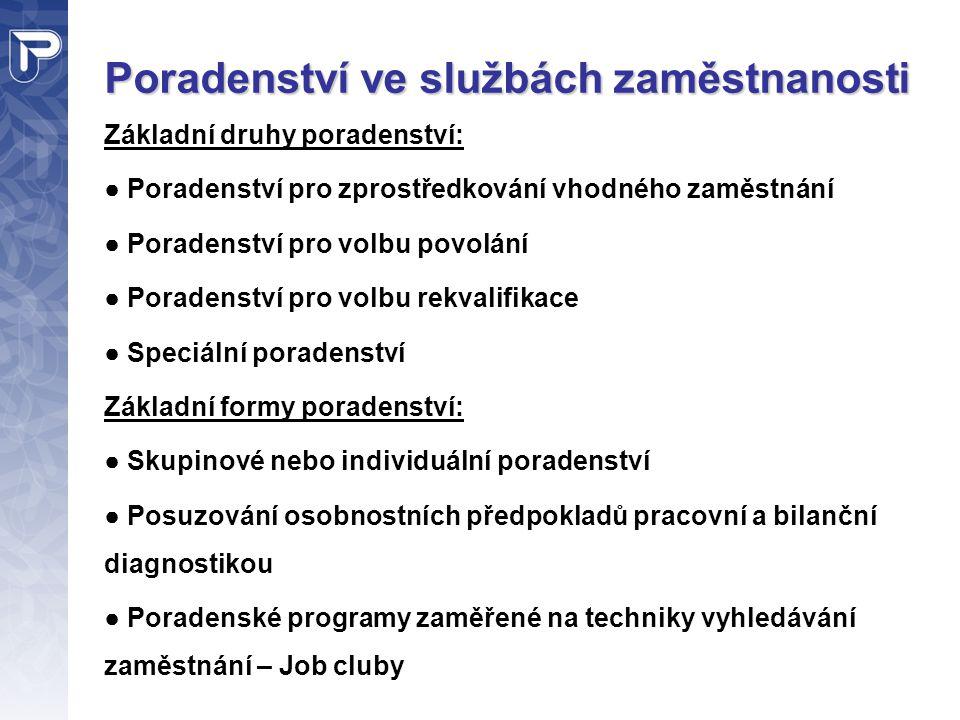 Poradenství ve službách zaměstnanosti