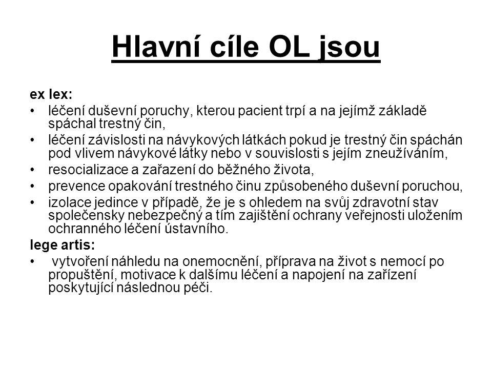 Hlavní cíle OL jsou ex lex: