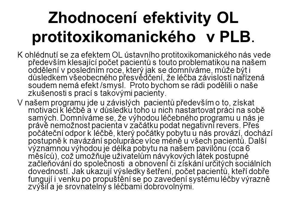 Zhodnocení efektivity OL protitoxikomanického v PLB.