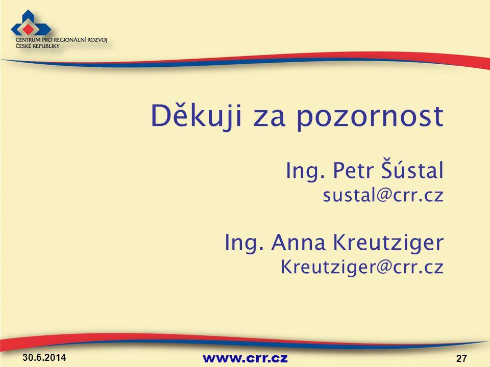 Děkuji za pozornost Ing. Petr Šústal