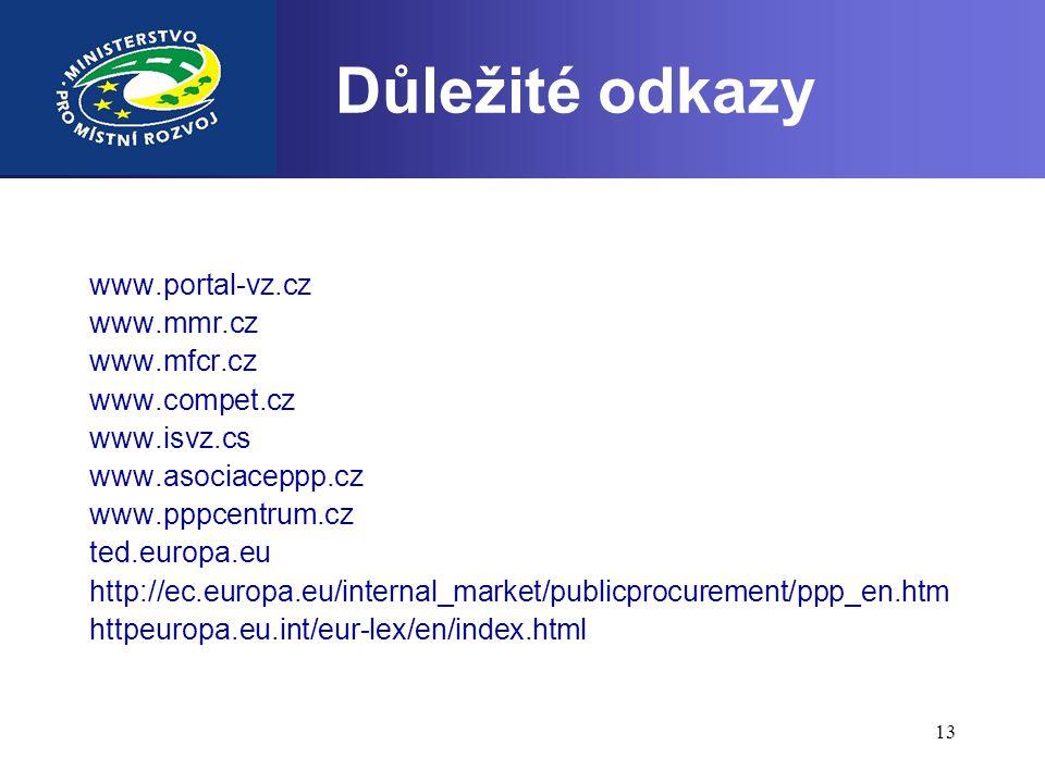 Důležité odkazy www.portal-vz.cz www.mmr.cz www.mfcr.cz www.compet.cz