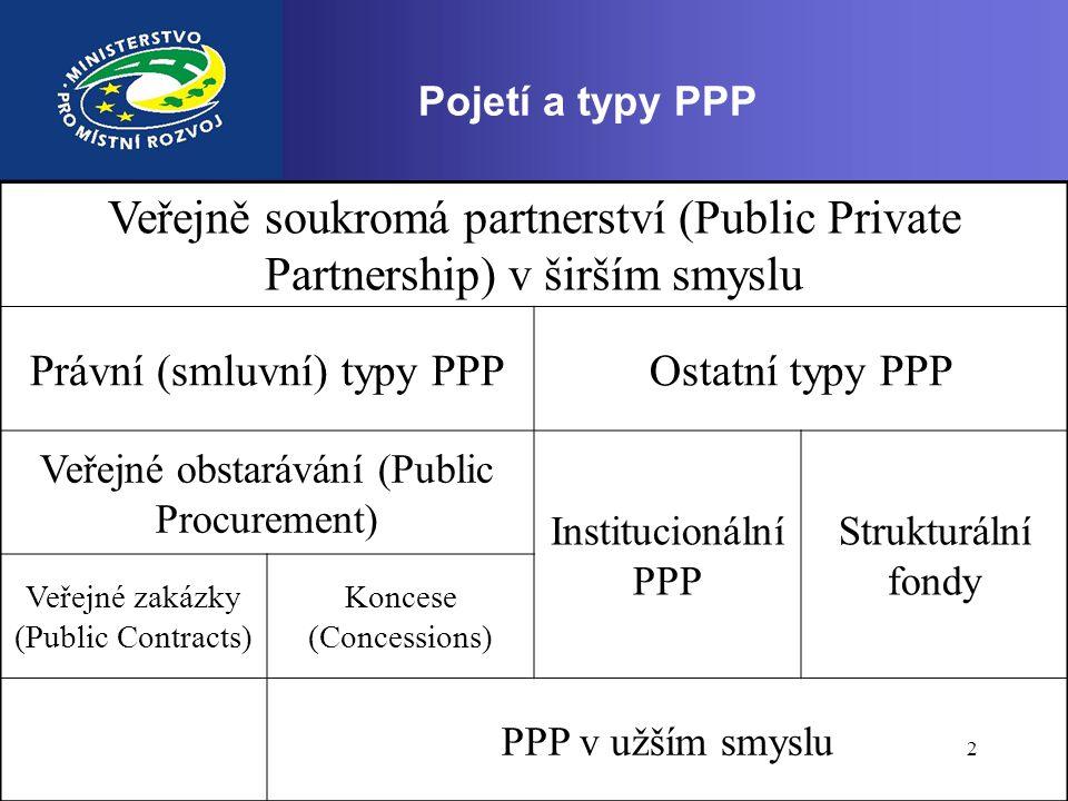 Pojetí a typy PPP Veřejně soukromá partnerství (Public Private Partnership) v širším smyslu. Právní (smluvní) typy PPP.