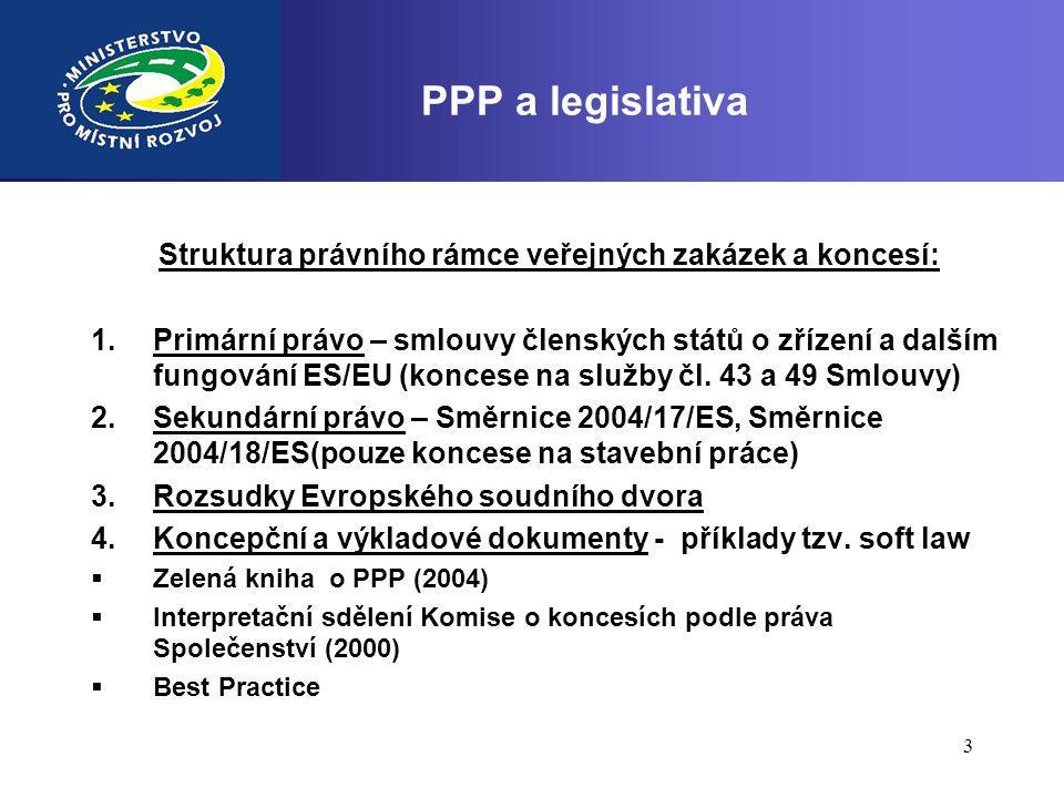 Struktura právního rámce veřejných zakázek a koncesí: