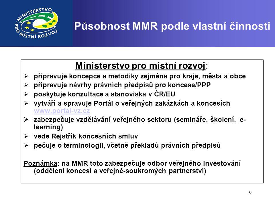 Působnost MMR podle vlastní činnosti