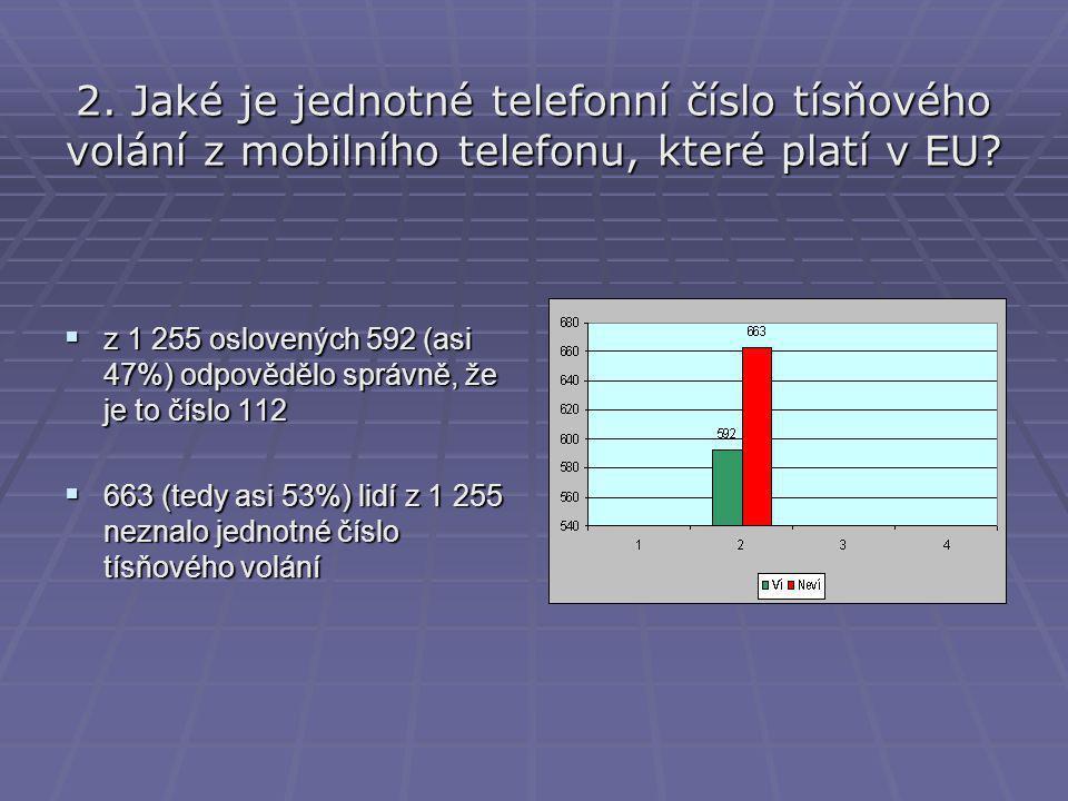 2. Jaké je jednotné telefonní číslo tísňového volání z mobilního telefonu, které platí v EU