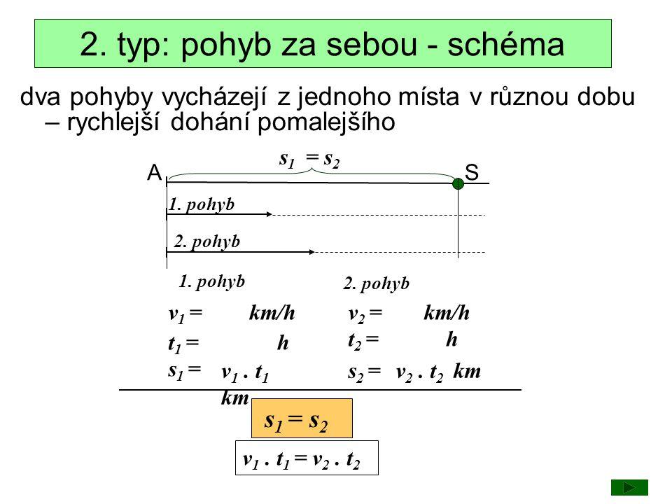 2. typ: pohyb za sebou - schéma