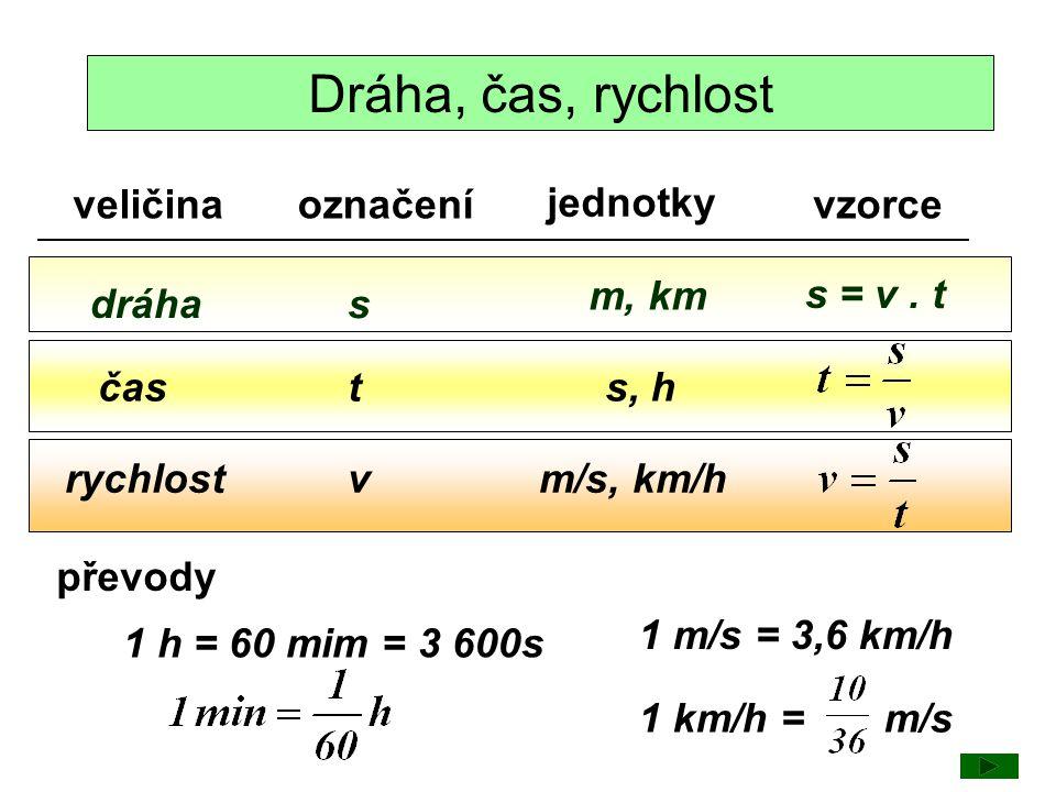 Dráha, čas, rychlost veličina označení jednotky vzorce m, km s = v . t