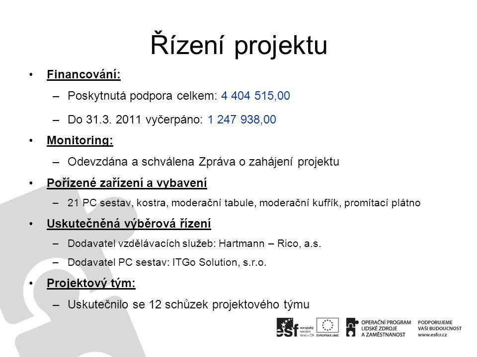 Řízení projektu Financování: Poskytnutá podpora celkem: 4 404 515,00