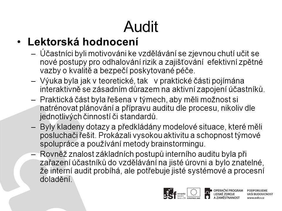 Audit Lektorská hodnocení