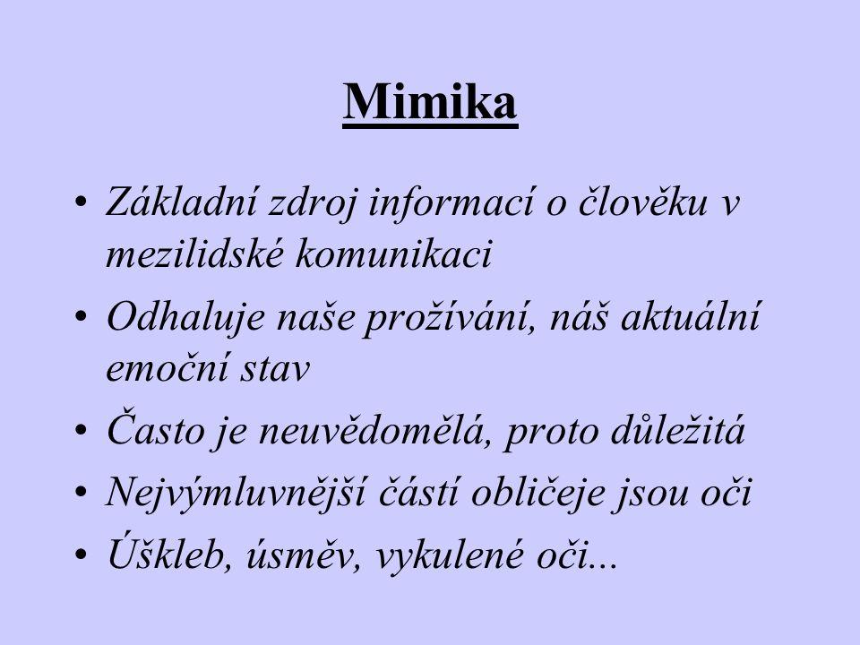 Mimika Základní zdroj informací o člověku v mezilidské komunikaci