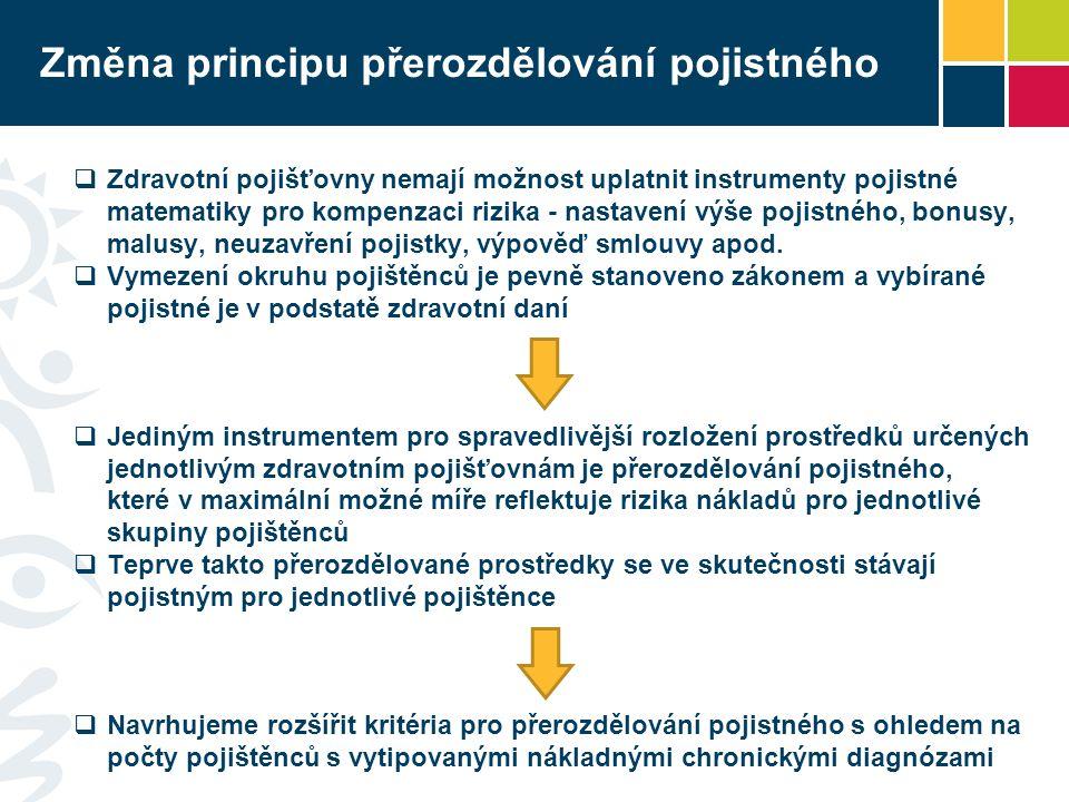 Změna principu přerozdělování pojistného