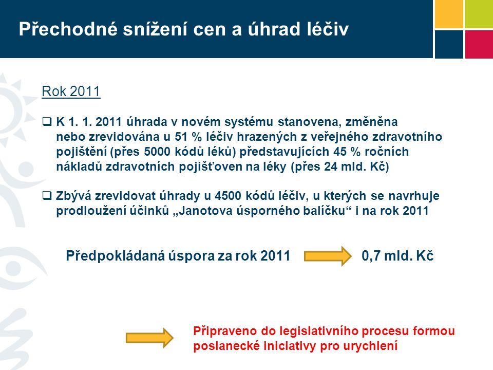 Přechodné snížení cen a úhrad léčiv