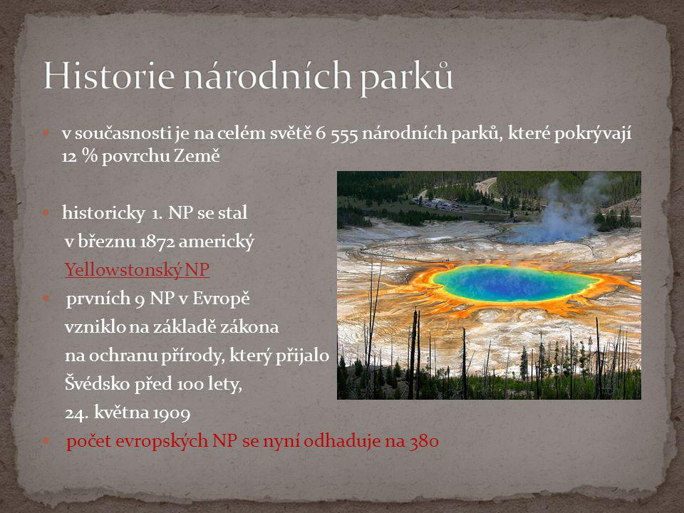 Historie národních parků