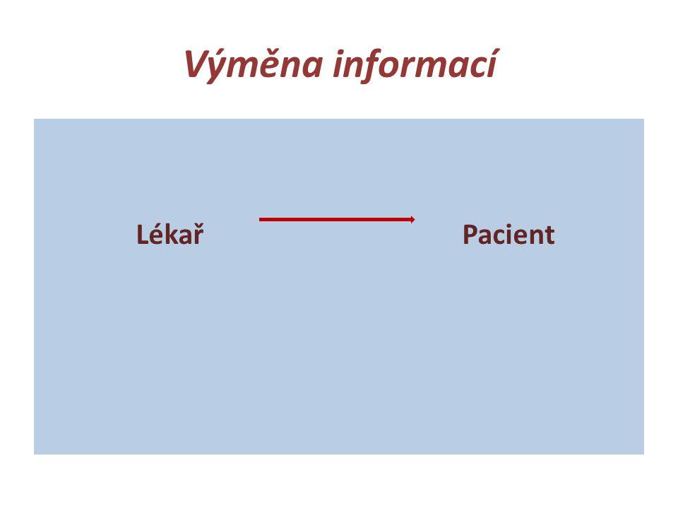 Výměna informací Lékař Pacient