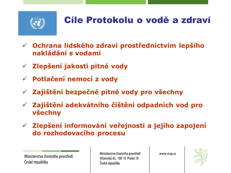 Cíle Protokolu o vodě a zdraví