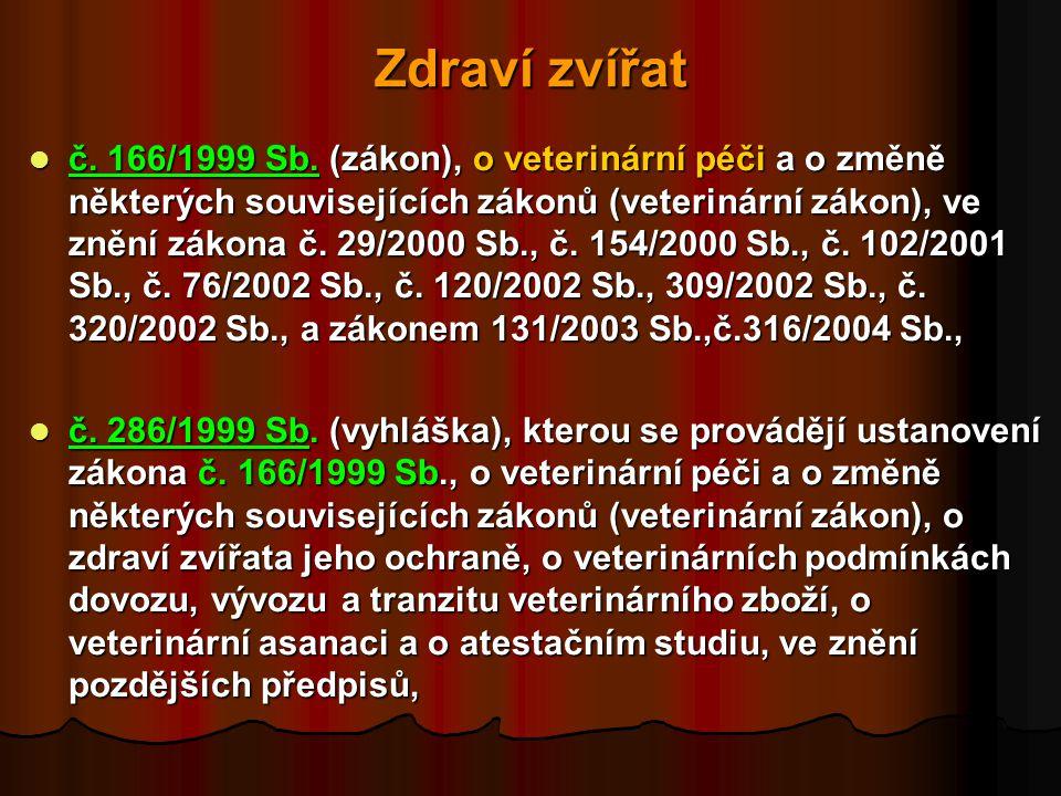 Zdraví zvířat
