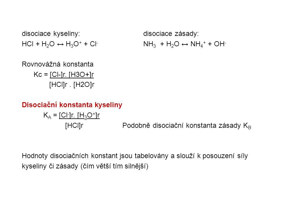 disociace kyseliny: disociace zásady: