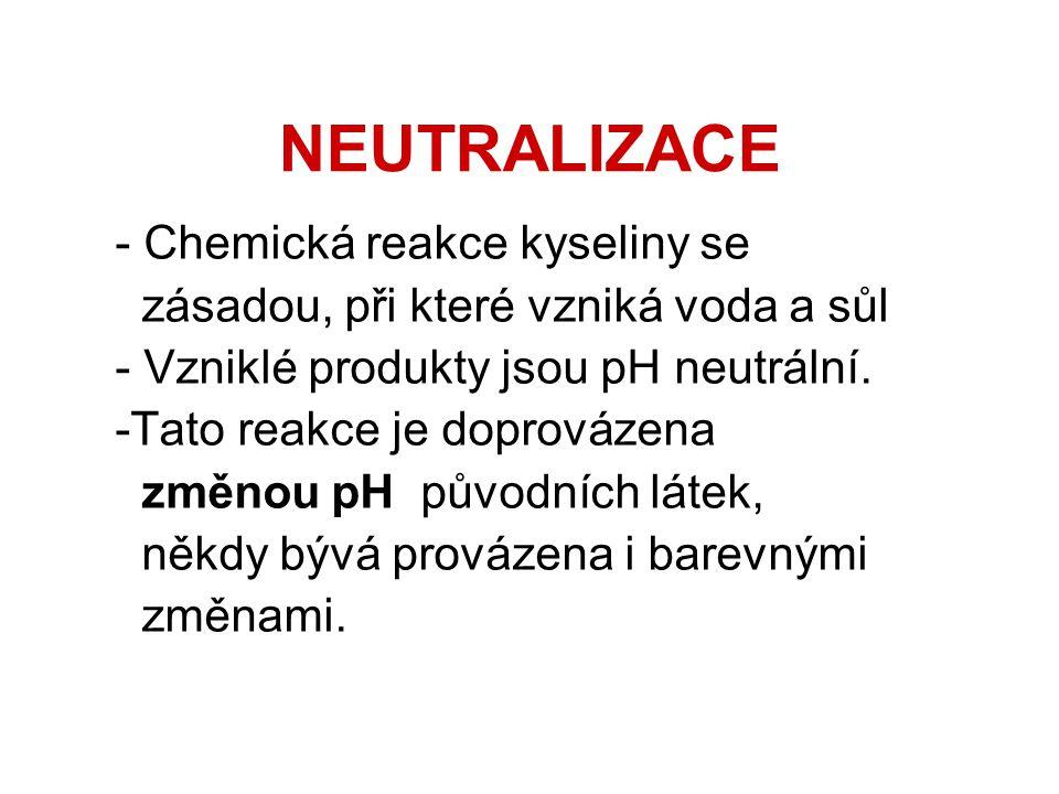 NEUTRALIZACE Chemická reakce kyseliny se