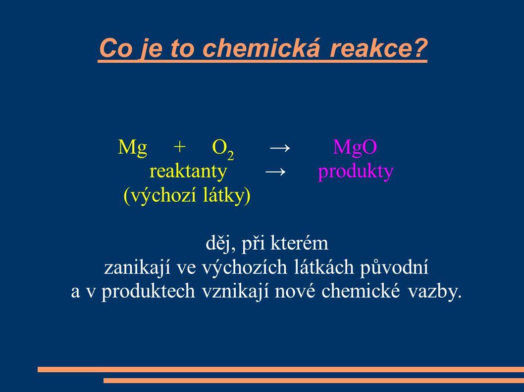 Co je to chemická reakce