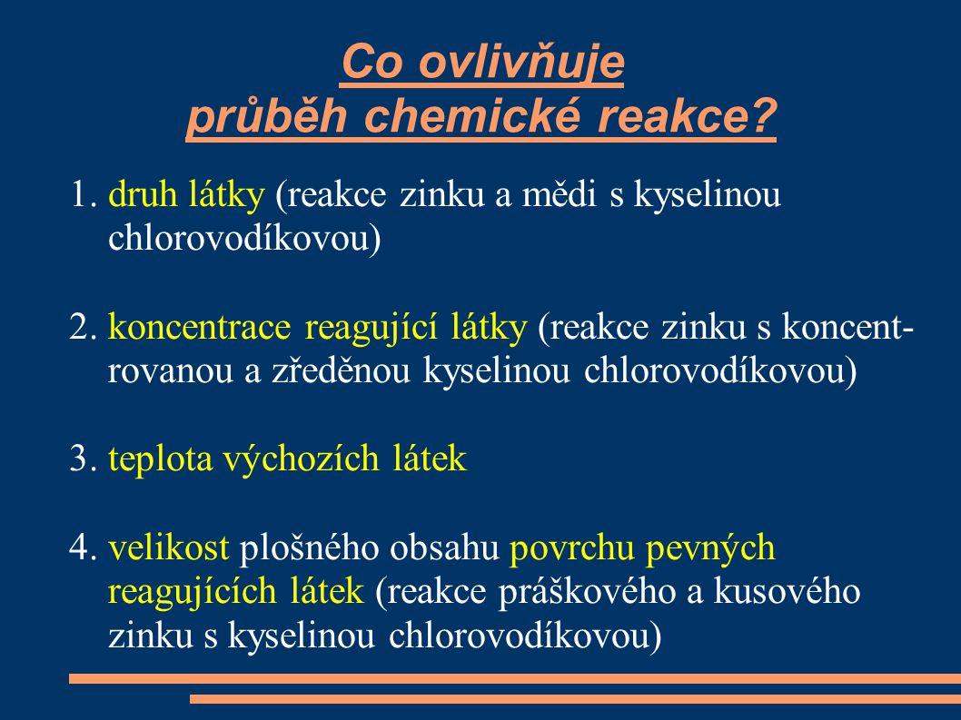 Co ovlivňuje průběh chemické reakce