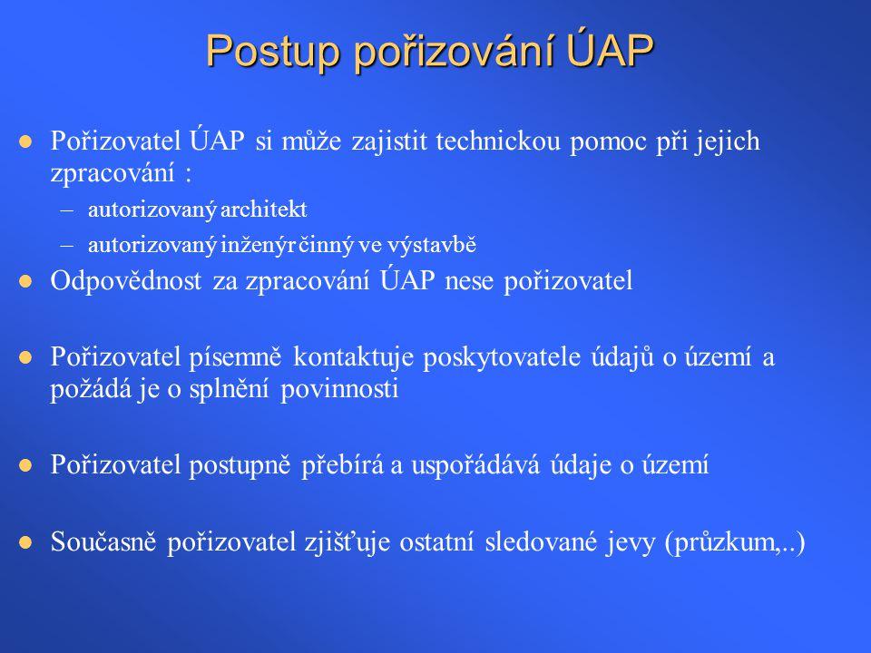 Postup pořizování ÚAP Pořizovatel ÚAP si může zajistit technickou pomoc při jejich zpracování : autorizovaný architekt.