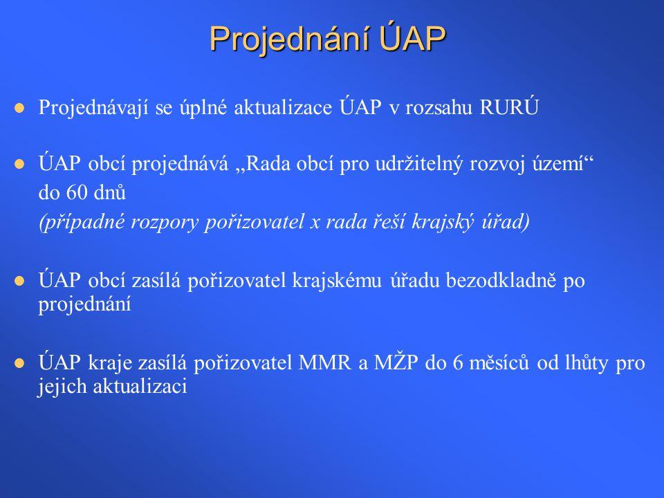 Projednání ÚAP Projednávají se úplné aktualizace ÚAP v rozsahu RURÚ
