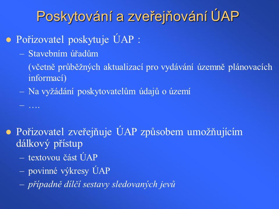 Poskytování a zveřejňování ÚAP