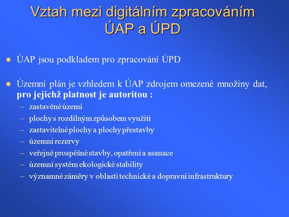 Vztah mezi digitálním zpracováním ÚAP a ÚPD