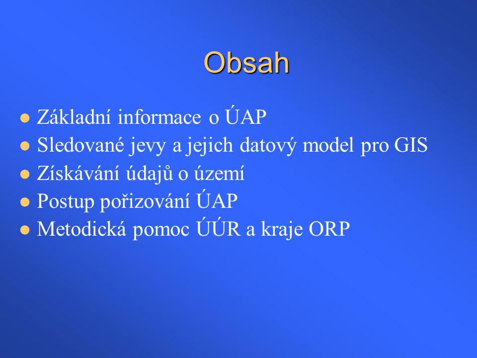 Obsah Základní informace o ÚAP