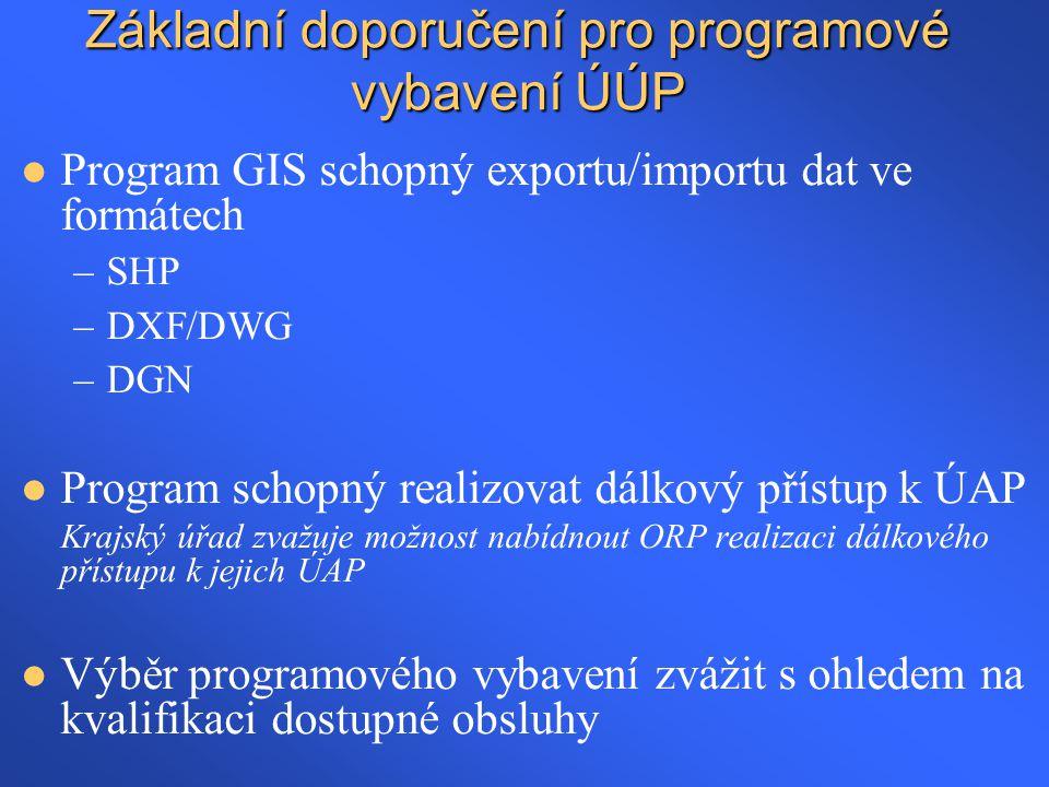 Základní doporučení pro programové vybavení ÚÚP