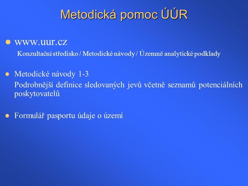 Metodická pomoc ÚÚR www.uur.cz Metodické návody 1-3