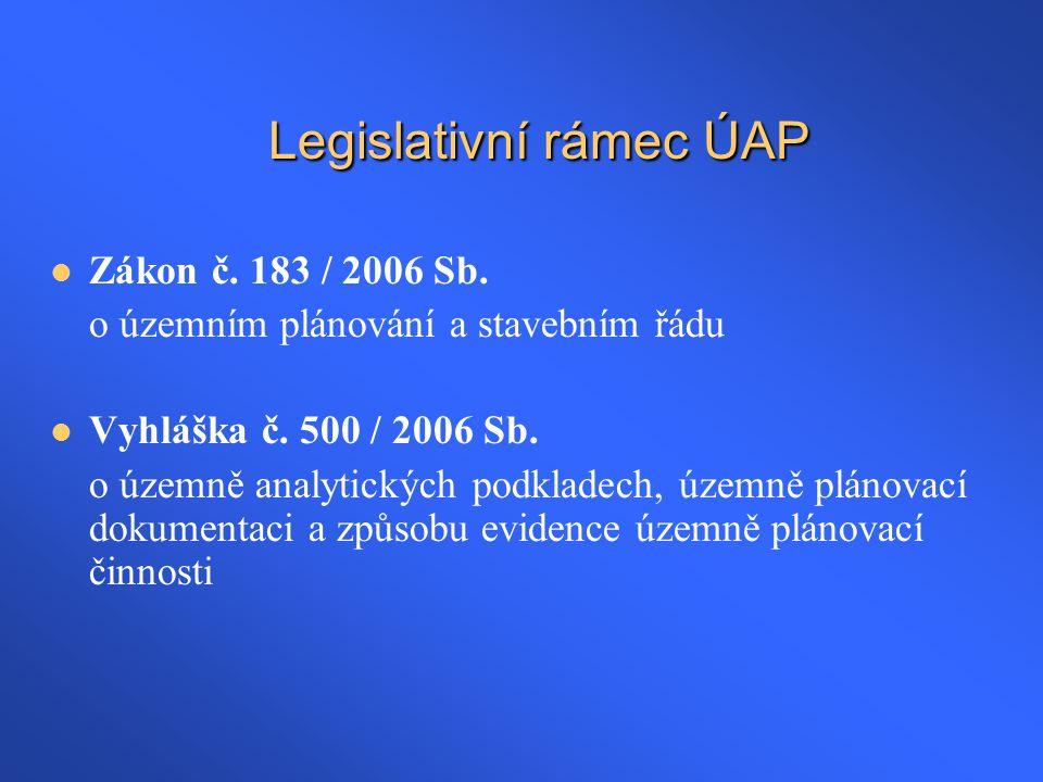 Legislativní rámec ÚAP
