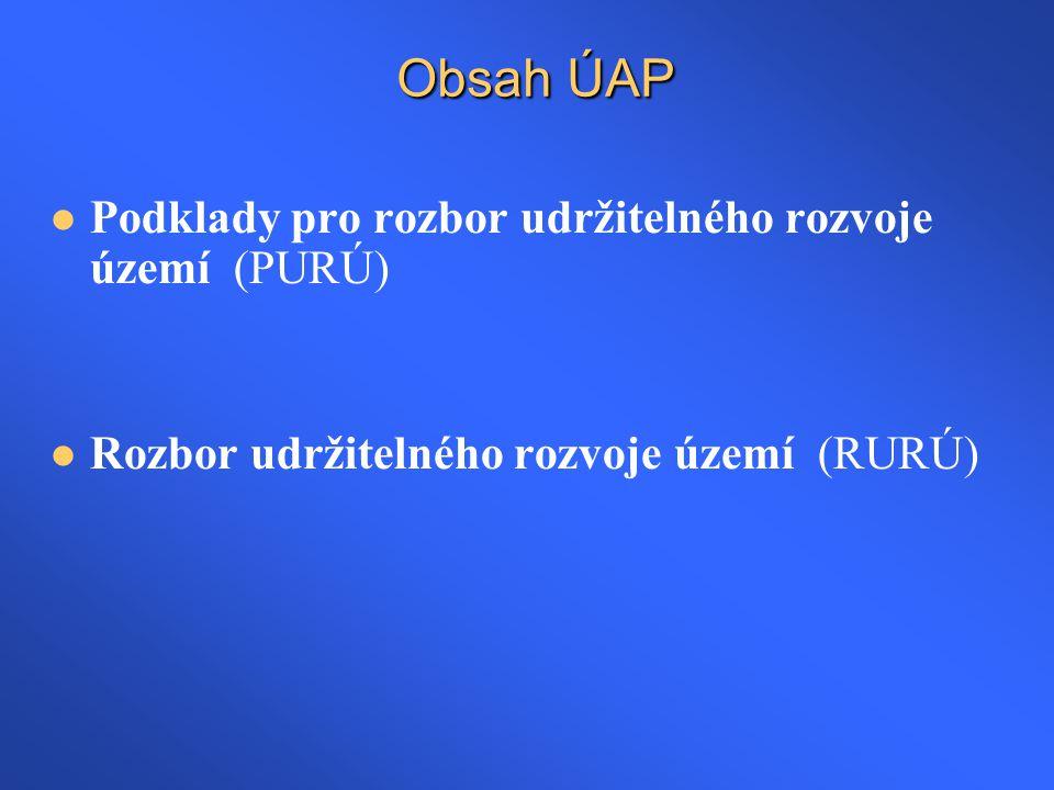 Obsah ÚAP Podklady pro rozbor udržitelného rozvoje území (PURÚ)
