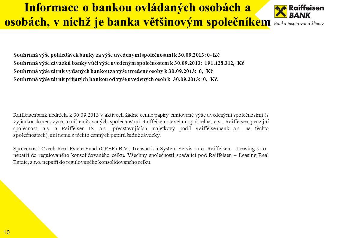 Informace o bankou ovládaných osobách a