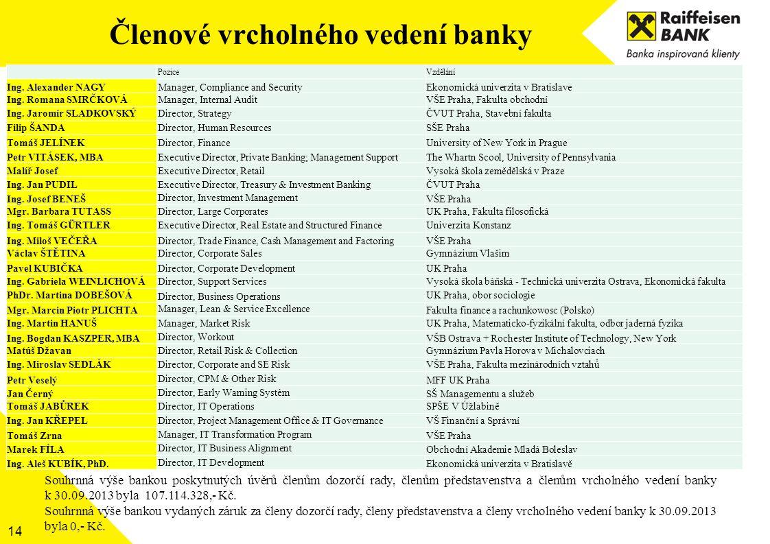 Členové vrcholného vedení banky
