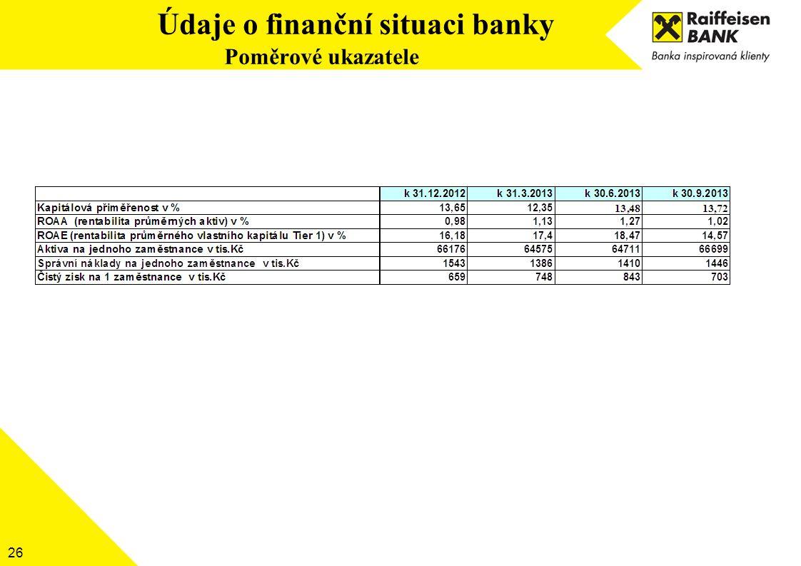 Údaje o finanční situaci banky Poměrové ukazatele