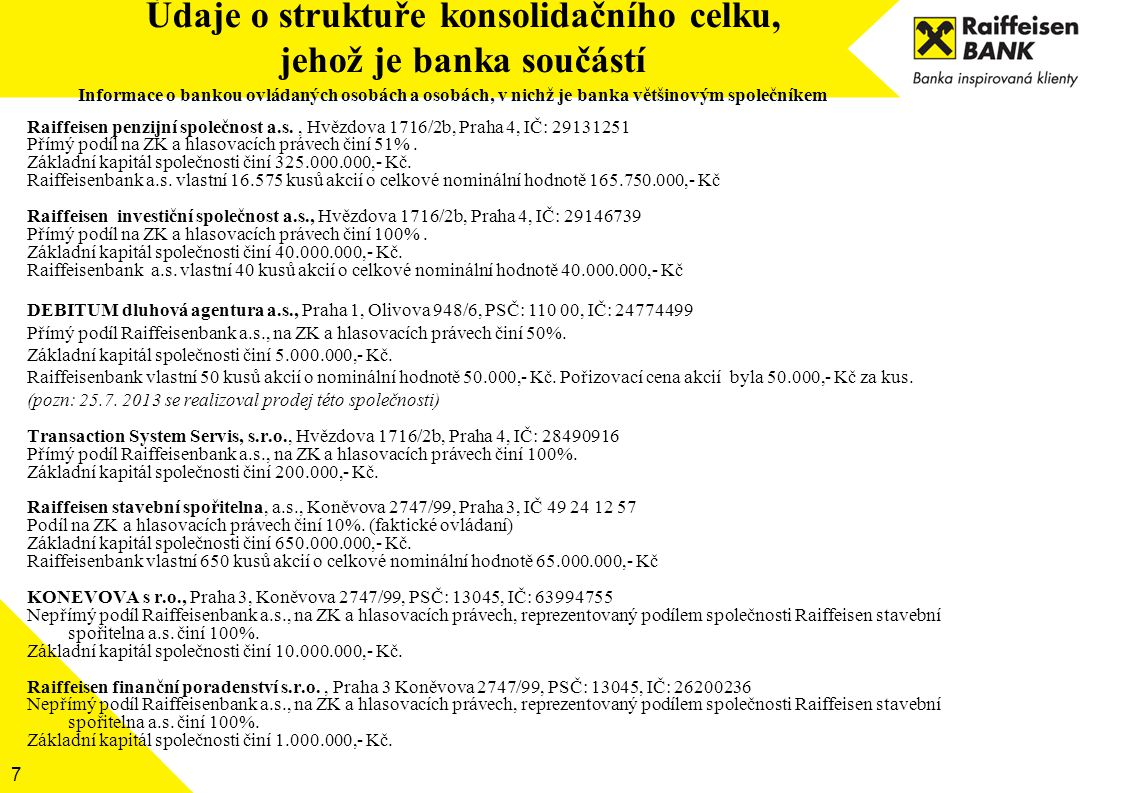 Údaje o struktuře konsolidačního celku, jehož je banka součástí Informace o bankou ovládaných osobách a osobách, v nichž je banka většinovým společníkem