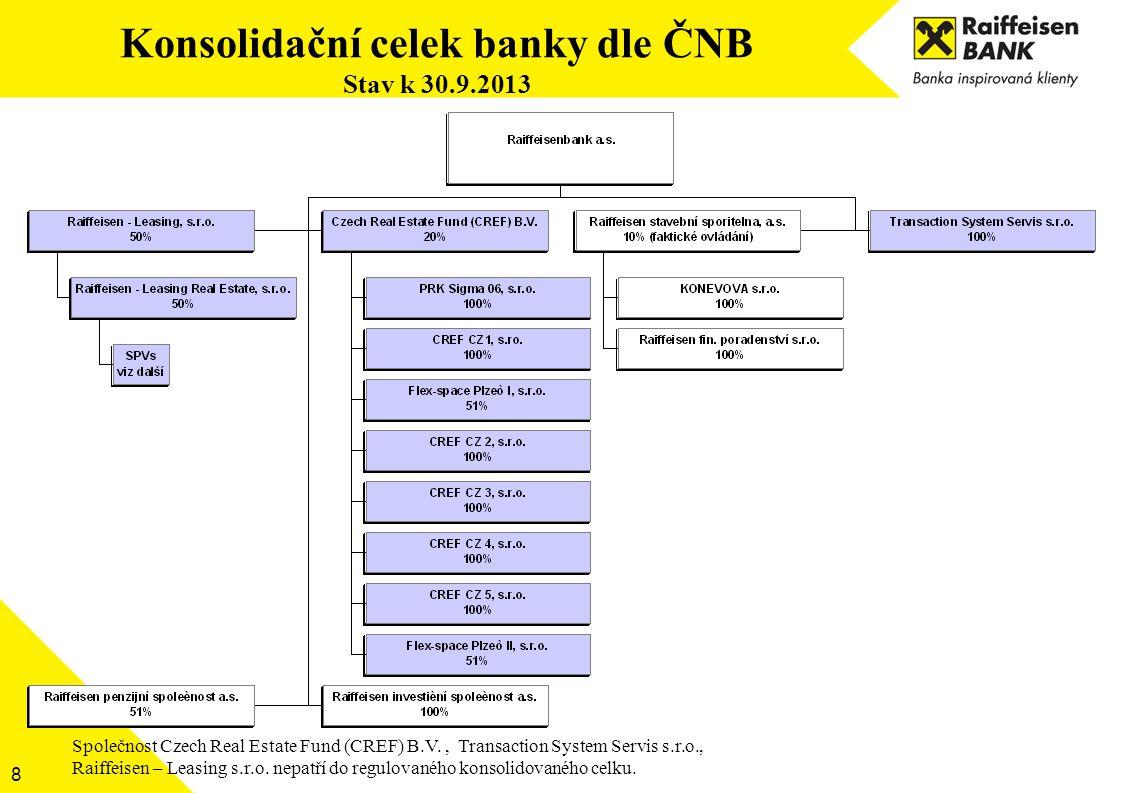 Konsolidační celek banky dle ČNB