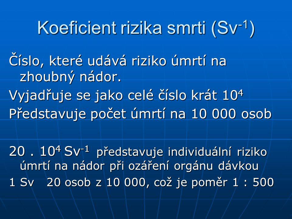 Koeficient rizika smrti (Sv-1)