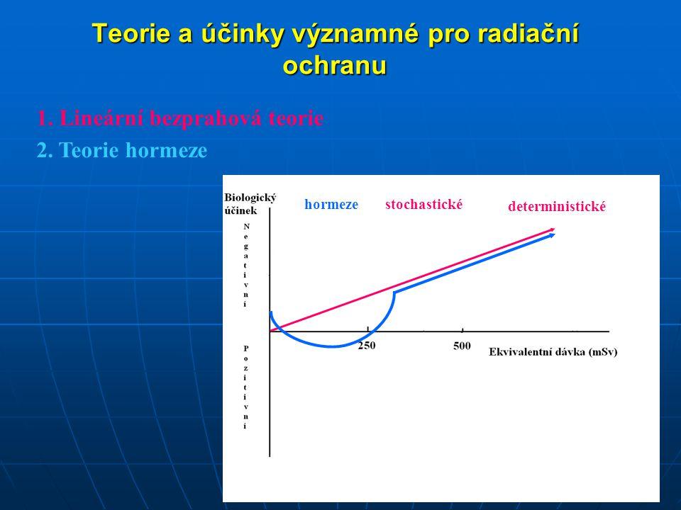Teorie a účinky významné pro radiační ochranu