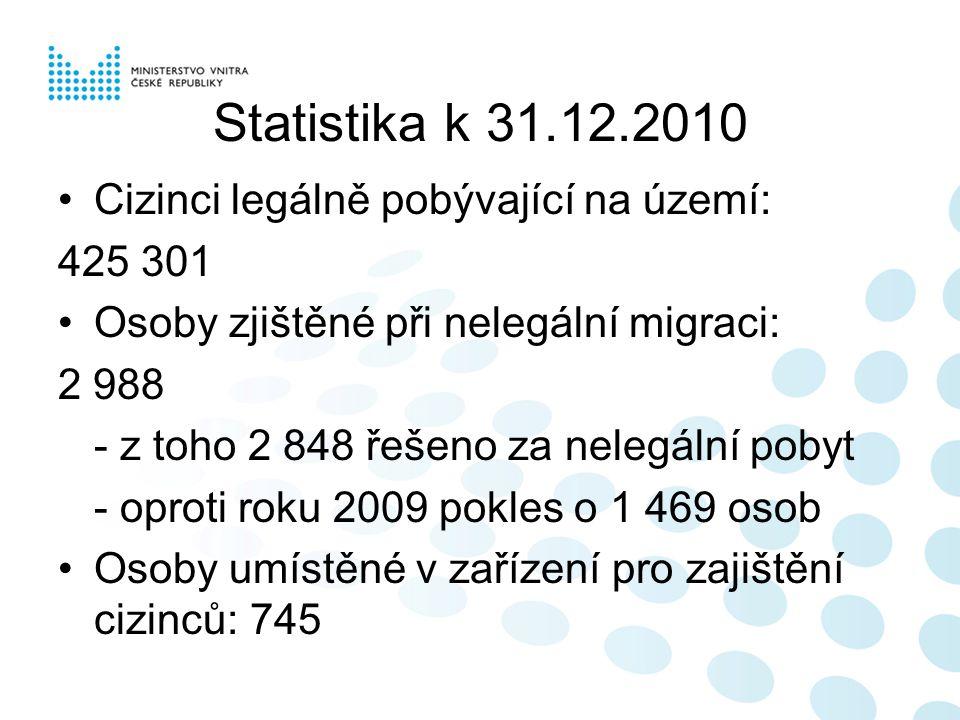 Statistika k 31.12.2010 Cizinci legálně pobývající na území: 425 301