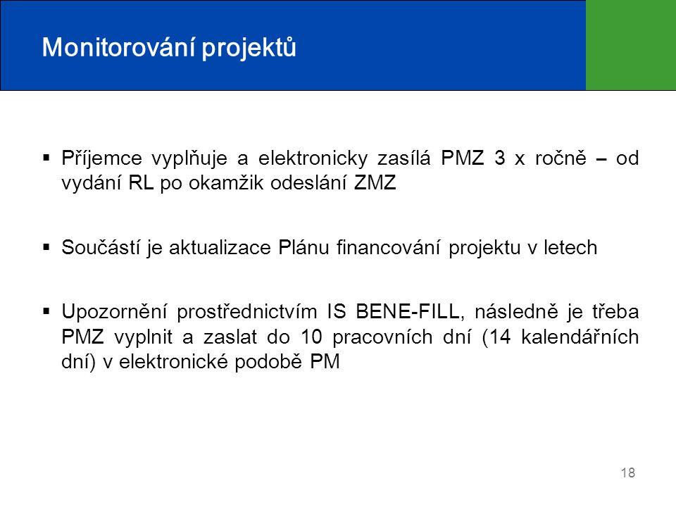 Monitorování projektů