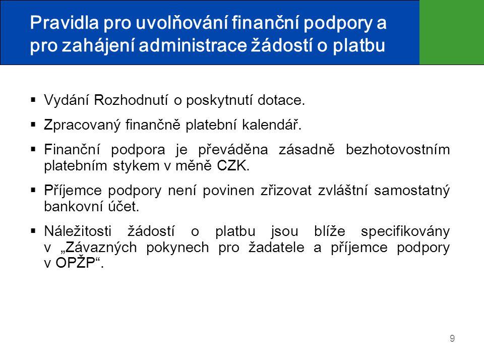 Pravidla pro uvolňování finanční podpory a pro zahájení administrace žádostí o platbu
