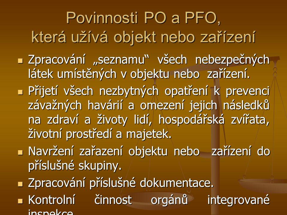 Povinnosti PO a PFO, která užívá objekt nebo zařízení